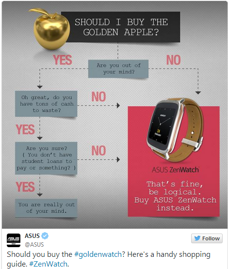 ASUS  Apple Watch EDITION 皮肉