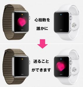 ハートビート Apple Watch