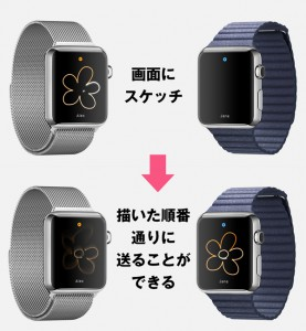 Apple Watchスケッチ