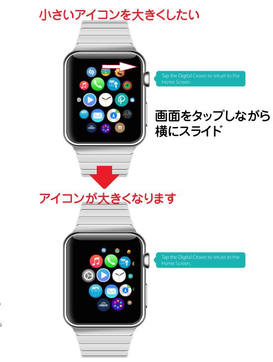 アップルウォッチデモサイト2
